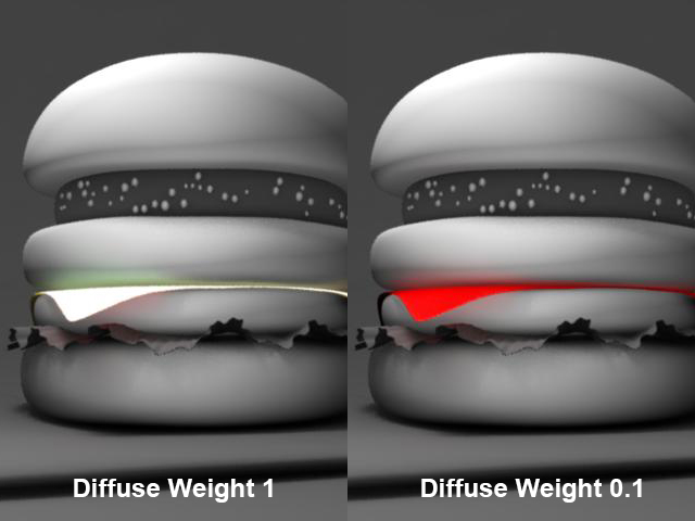 Diffuse Weight